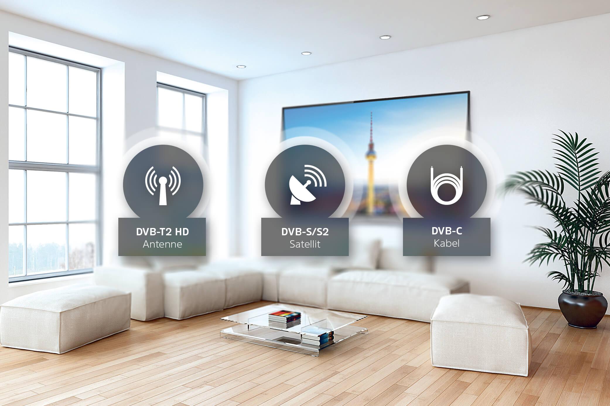 Praktische Alternative zur DVB-T2 HD-Umrüstung